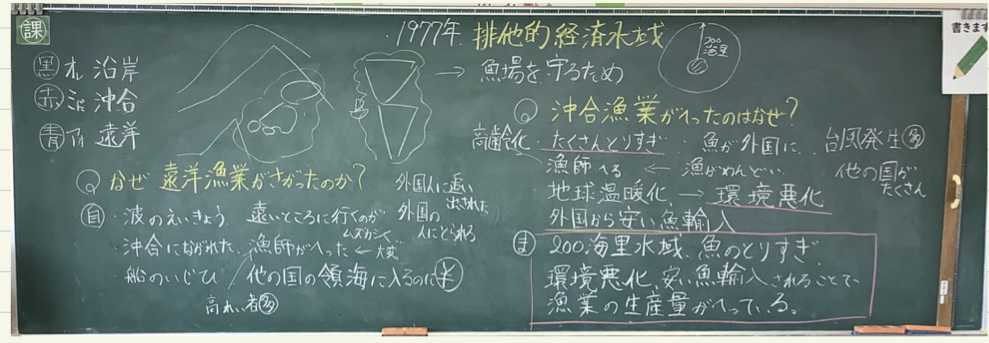 5年 水産業のさかんな地域 4(2/2)