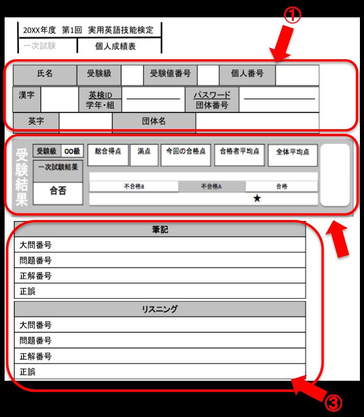 英検成績表