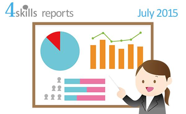 4skills 2015年7月度レポート