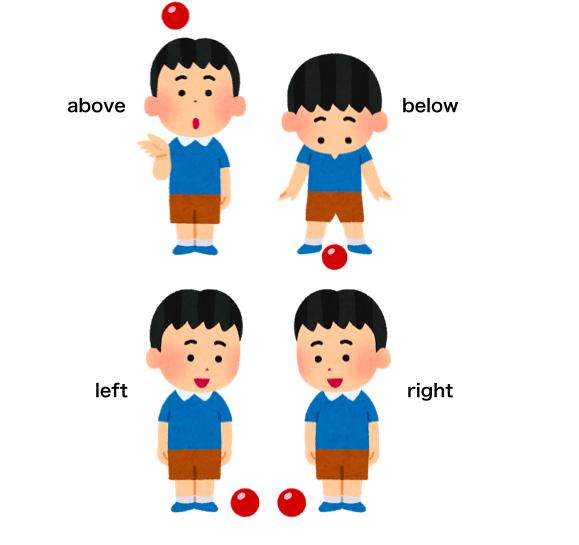 英検3級の単語の覚え方