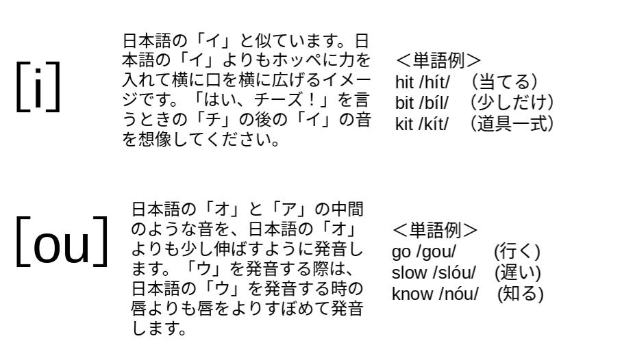 発音記号 母音 [i][ou]