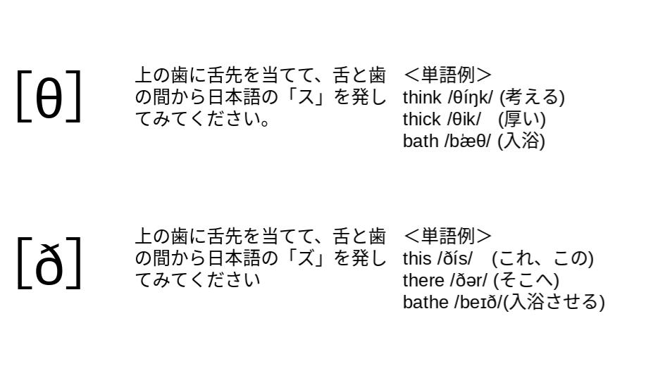 発音記号 子音 [θ][ð]