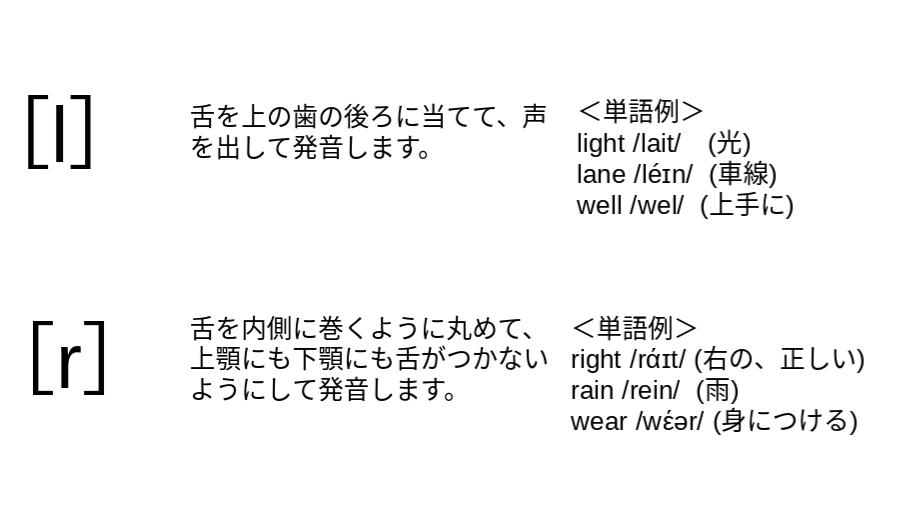 発音記号 子音[l][r]