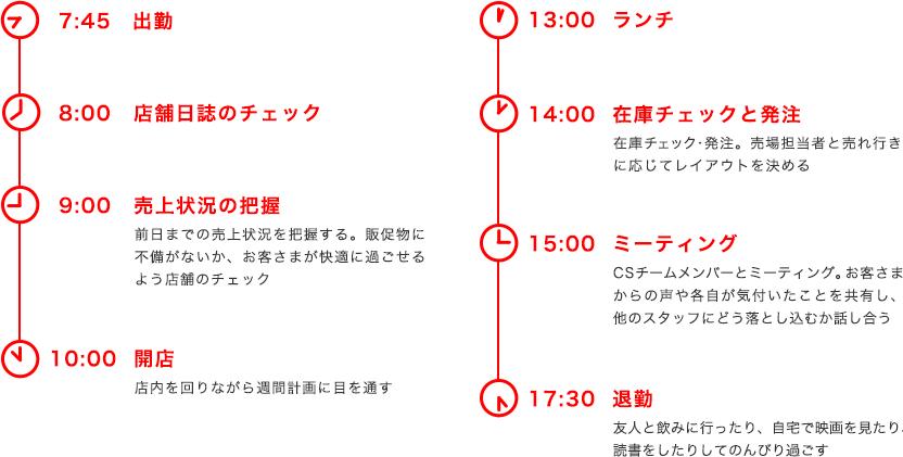 timeline_pc