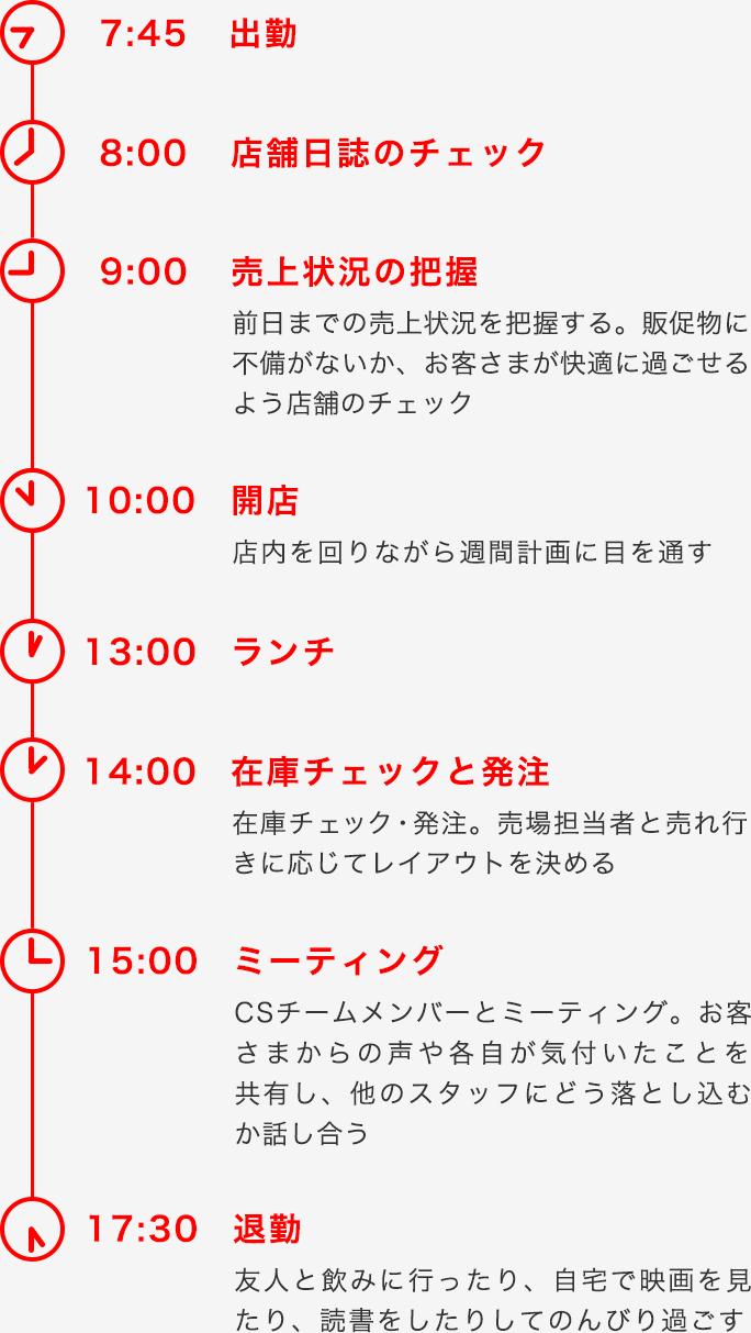 timeline_sp