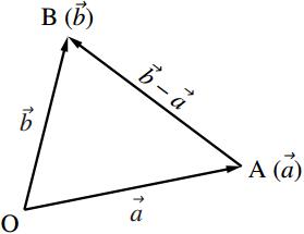 位置ベクトルの定義の図その2