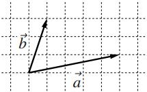 ベクトルの1 次独立の定義の図その1