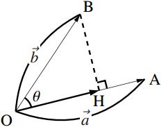 ベクトルの正射影と有向距離の図その1