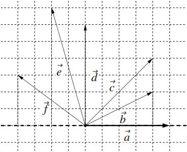 ベクトルの正射影と有向距離の図その4