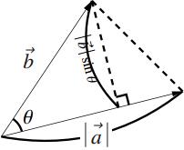 ベクトルを用いた三角形の面積公式の解答の図その1