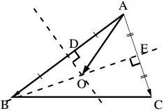 外心の位置ベクトルの図
