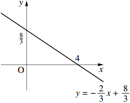 直線のベクトル方程式~その1~の図2