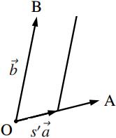 1 次結合で表された位置ベクトルの軌跡の図その1