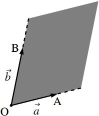1 次結合で表された位置ベクトルの軌跡の図その2