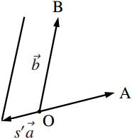 1 次結合で表された位置ベクトルの軌跡の図その3