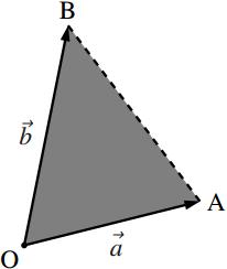 1 次結合で表された位置ベクトルの軌跡の図その8