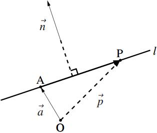 法 線 ベクトル 法線ベクトルの求め方と空間図形への応用