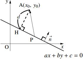 点と直線の距離の公式の解答の図その1
