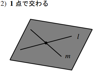2 直線の位置関係の図その2