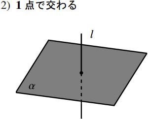 直線と平面の位置関係の図その2