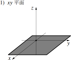空間での座標の表し方の図その2