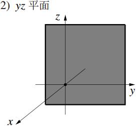 空間での座標の表し方の図その3