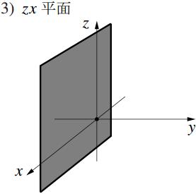 空間での座標の表し方の図その4