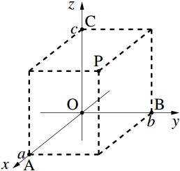 空間での座標の表し方の図その5