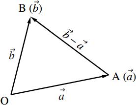 空間内での位置ベクトルの図その2