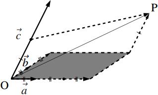 ベクトルの1次結合の定義の図その1