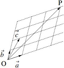 ベクトルの1次結合の定義の図その2