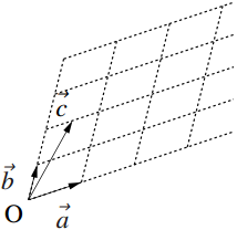 ベクトルの1 次独立の定義の図その2