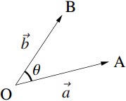 ベクトルのなす角の定義