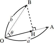 ベクトルの正射影と有向距離の図その2