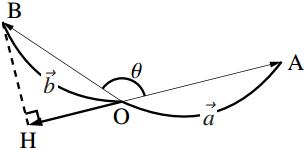 ベクトルの正射影と有向距離の図その3