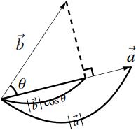 ベクトルの内積の定義の図