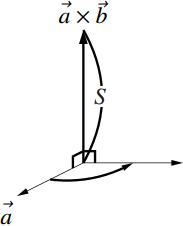 ベクトルの外積の定義の図その1