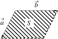 ベクトルの外積の定義の図その3