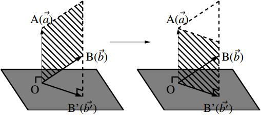 外積に関する計算法則の図その1