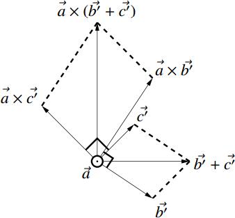 外積に関する計算法則の図その3