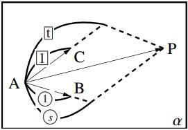 平面上の3 点が与えられたときの図1