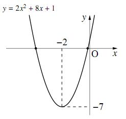 $y=2(x+2)^2-7$