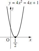 $y=4x^2-4x+1$ のグラフ