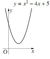 2次方程式から2次関数を考える