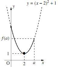 1-iiの図