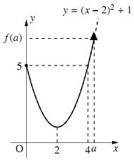 2-iiの図