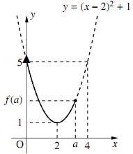 2-iの図