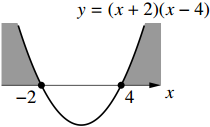 (1)の図