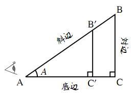 直角三角形の図