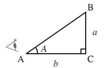 正接の定義を表す図